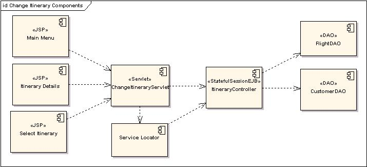 Fundamentals of uml modeling structural diagrams adept technologies sample component diagram publicscrutiny Image collections