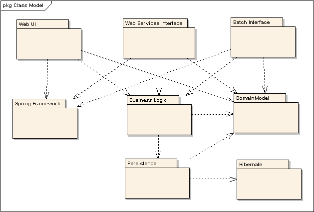 Package System Diagram For Library Diy Enthusiasts Wiring Diagrams